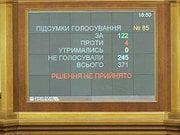 """Рада разрешила приватизировать """"Укрнафту"""""""