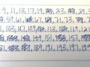 Найдено новое самое большое простое число