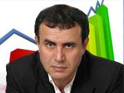 Рубини рекомендует инвестировать не в золото, а в доллар, франк и иену в случае новой рецессии