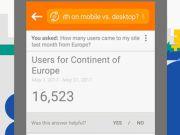 У Google Analytics з'явиться голосове управління