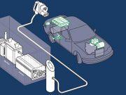 Британці розробили мобільні водневі зарядки для електрокарів
