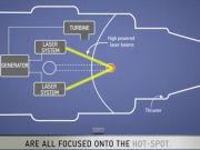 Boeing запатентувала лазерний двигун