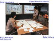 Технология Fujitsu превратит комнату в единое цифровое пространство