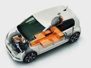 Состоялась официальная премьера первого электромобиля Skoda (фото)