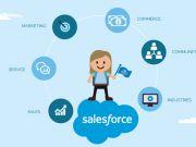 Salesforce купить месенджер Slack за $27,7 млрд